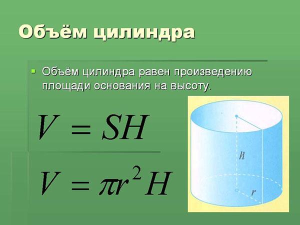 формула для расчета объема колодца